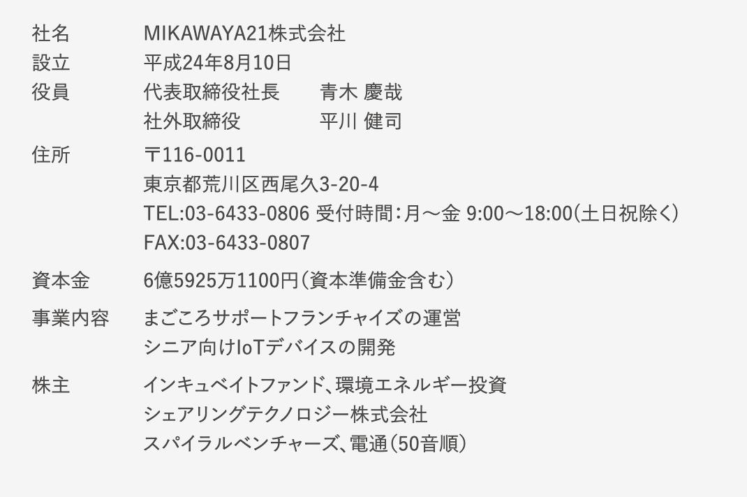 スクリーンショット 2020-09-11 16.35.55